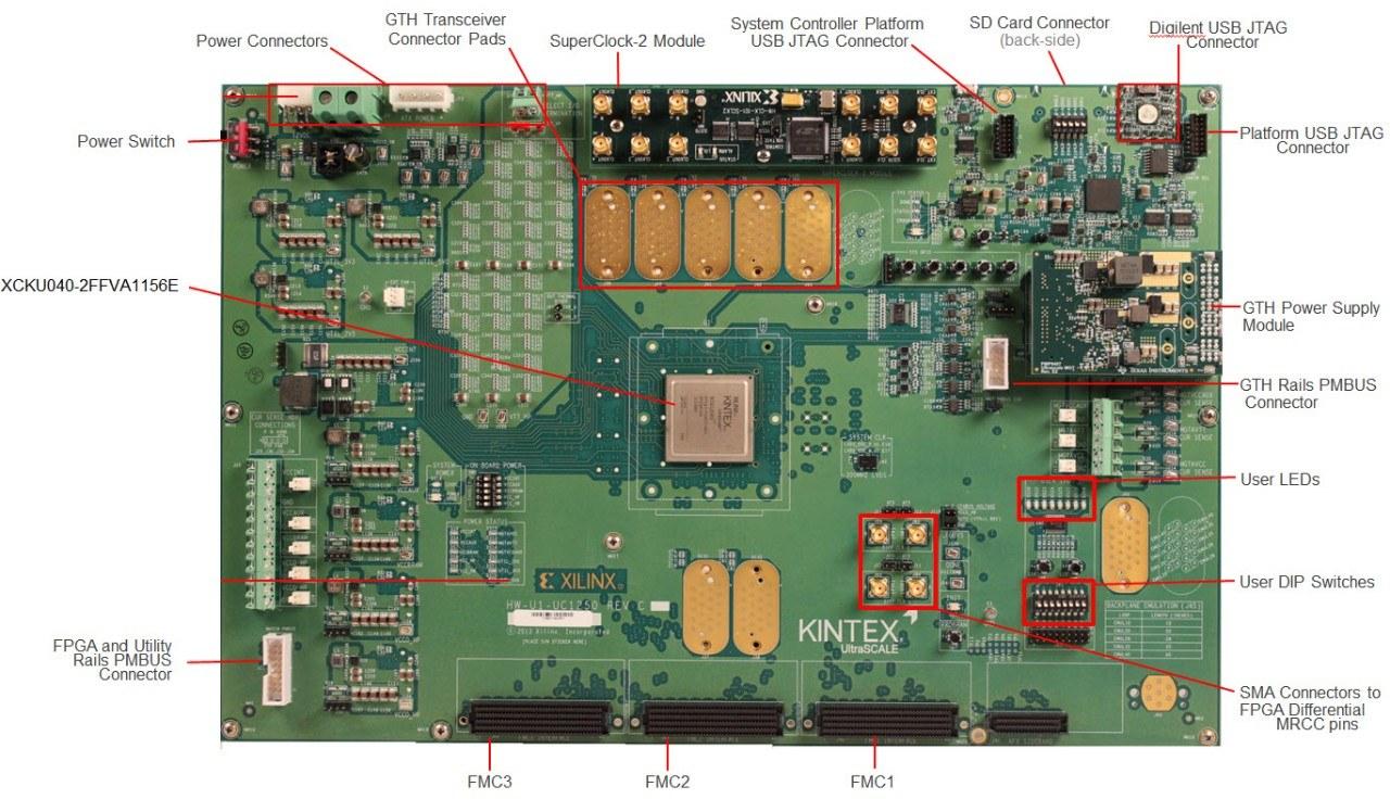 Xilinx Kintex UltraScale FPGA KCU1250 Characterization Kit