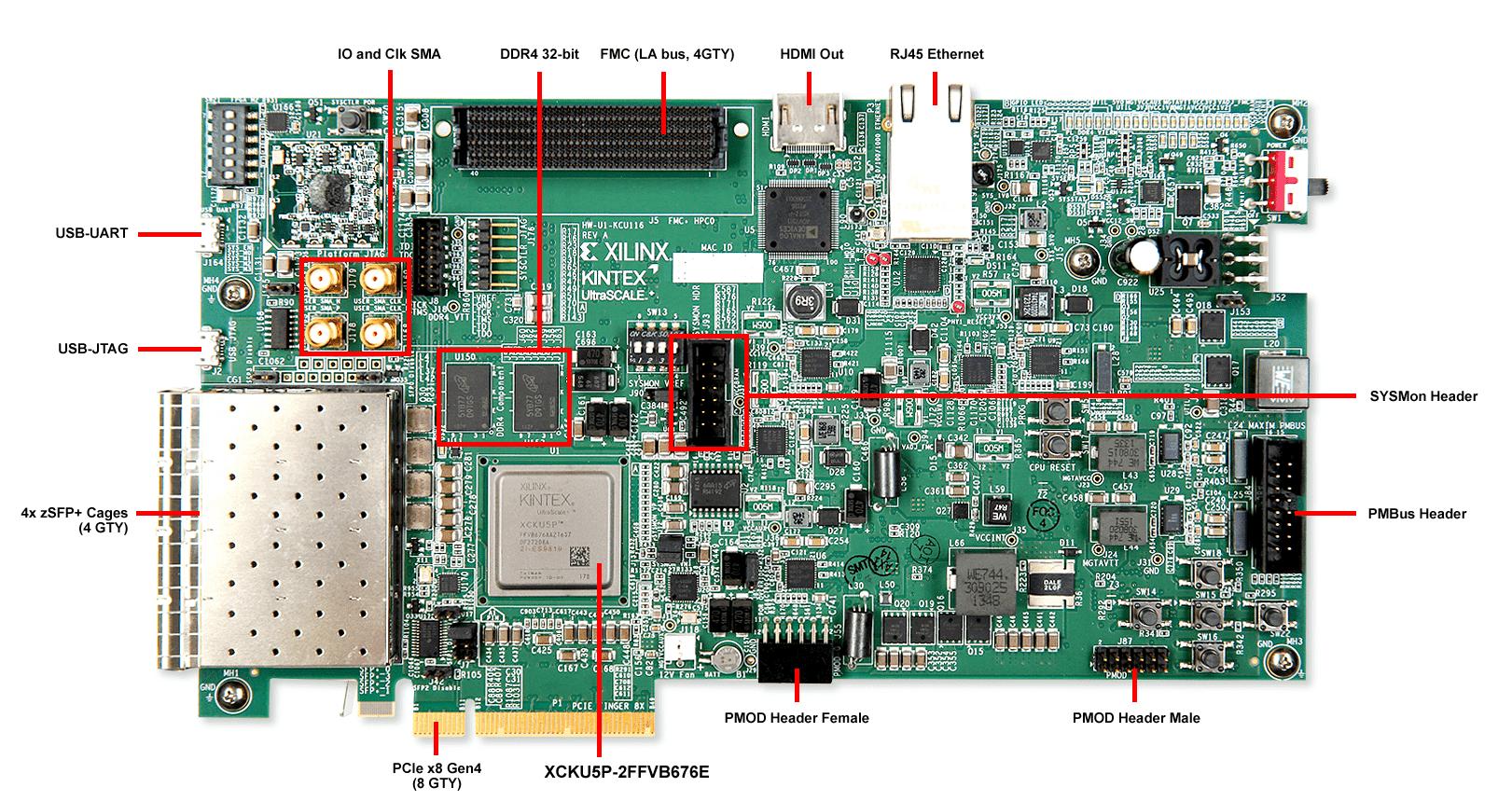Xilinx Kintex UltraScale+ FPGA KCU116 Evaluation Kit