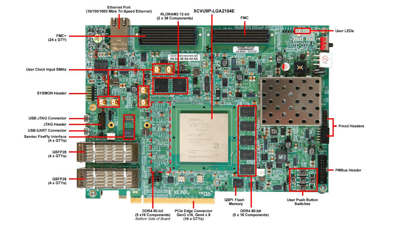 Xilinx Virtex UltraScale+ FPGA VCU118 Evaluation Kit