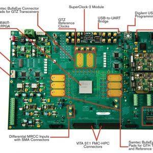Xilinx Virtex-7 FPGA VC7222 Characterization Kit