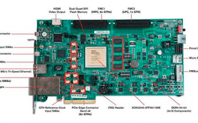 Специальная цена на Kintex UltraScale KCU105 Evaluation Kit