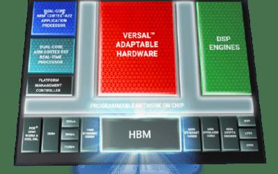 Серия Versal HBM – гипер-интеграция быстрой памяти, безопасных данных и адаптивных вычислений